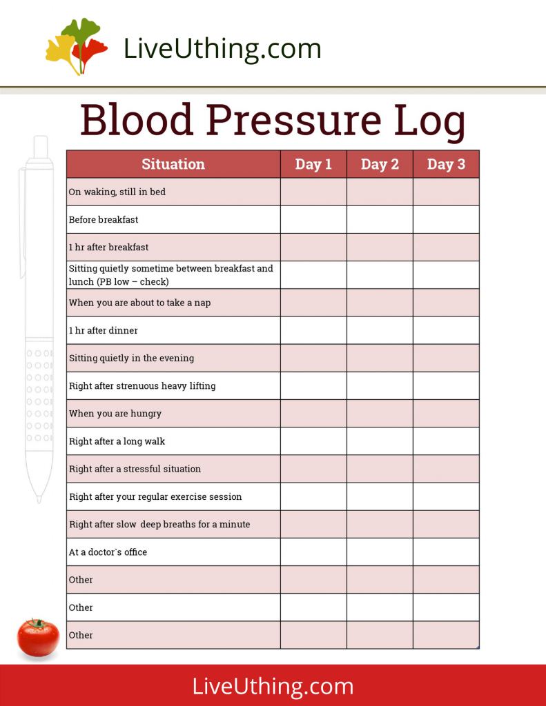 Blood pressure specific log - chart