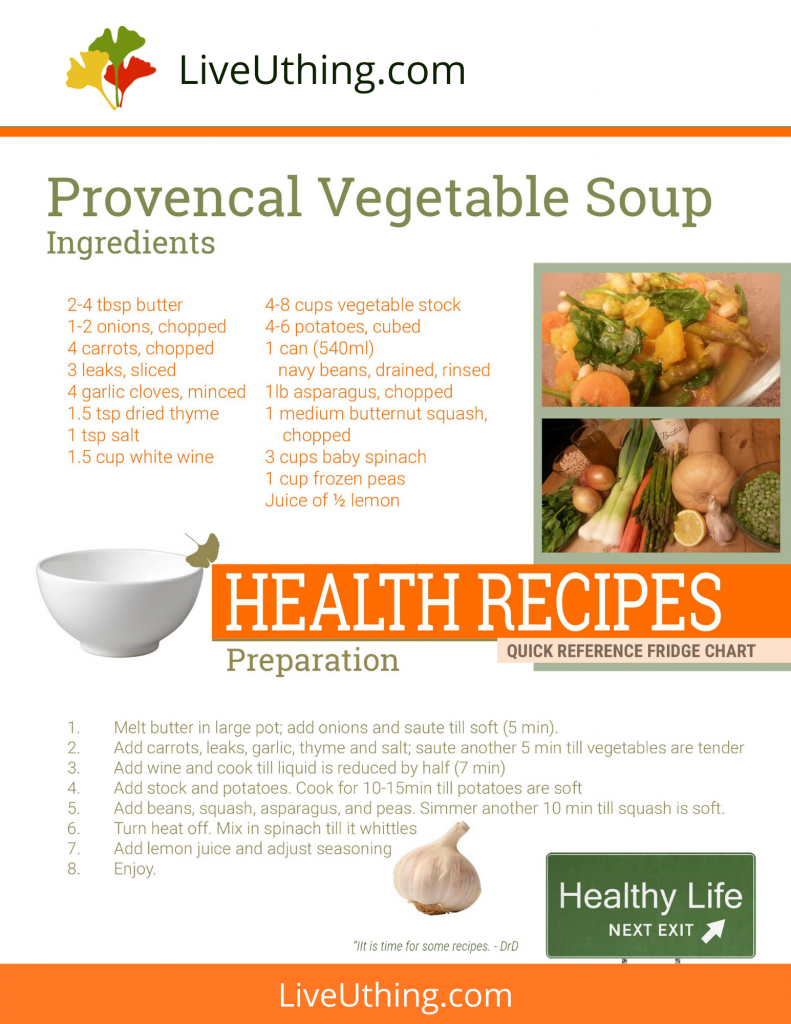 Provencal vegetable soup - chart