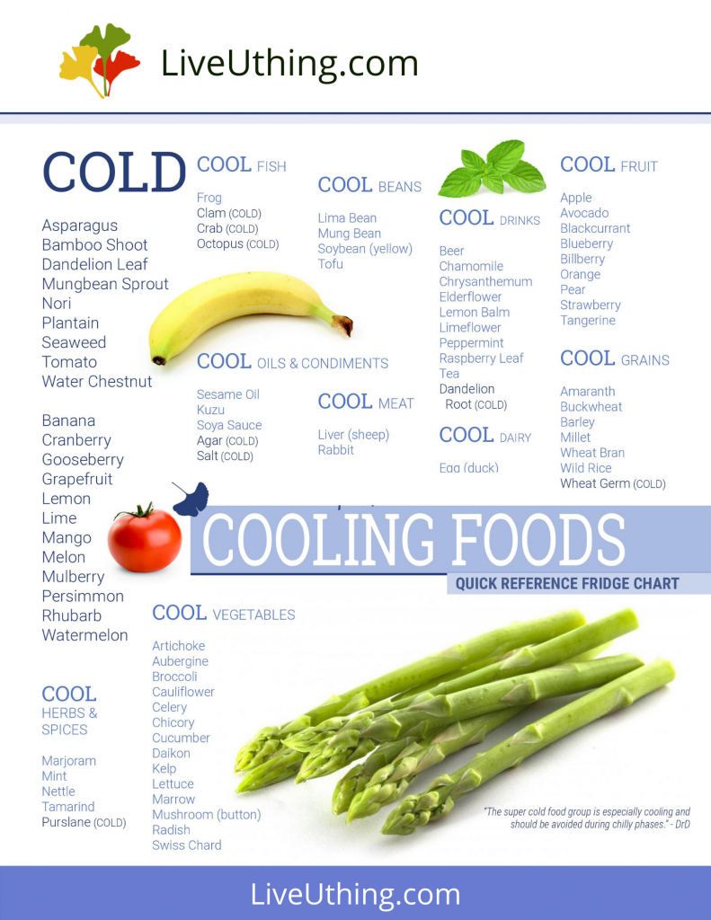 Cooling foods - chart