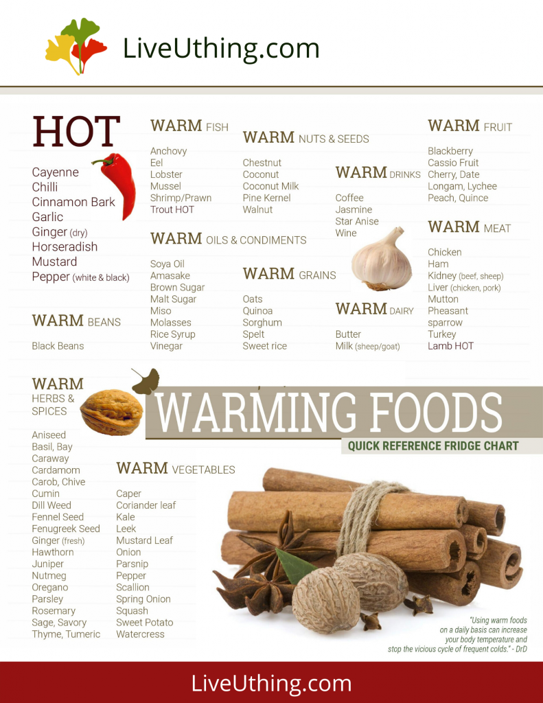 Warming foods - chart