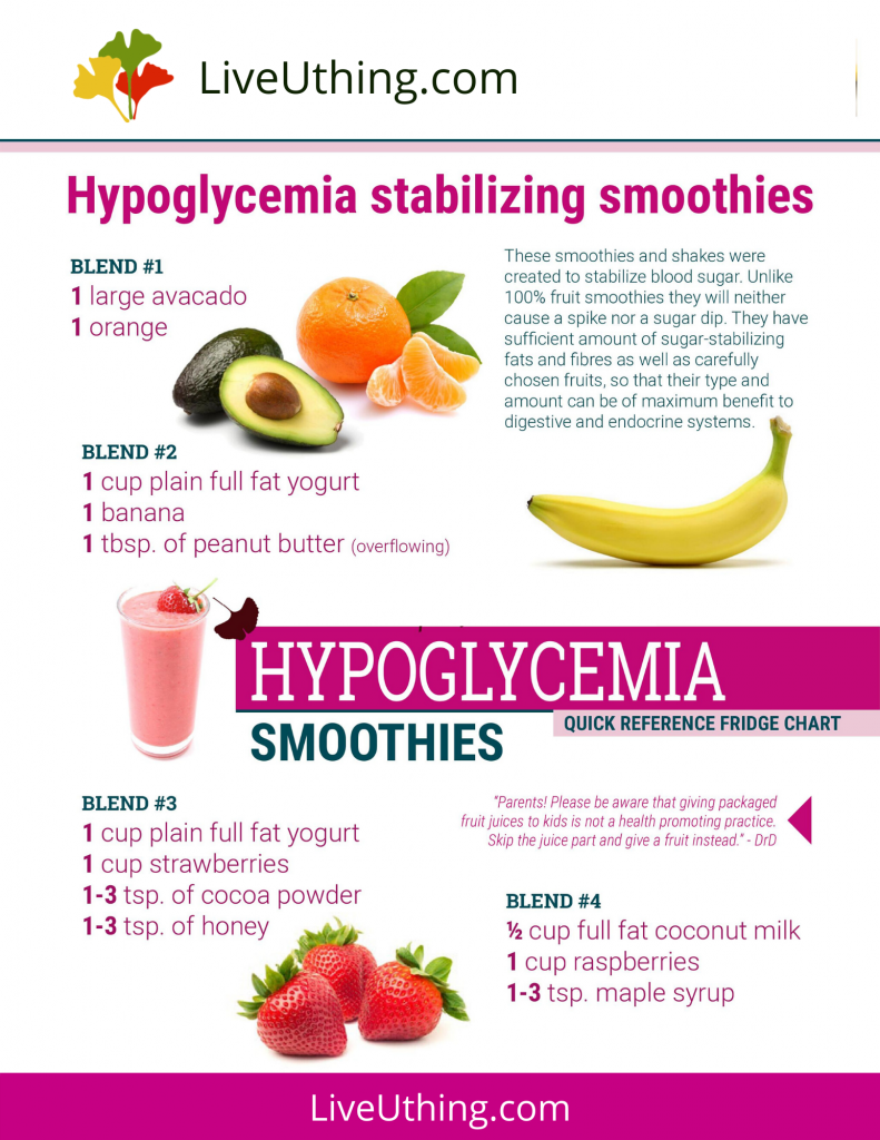 Hypoglycemia stabilizing smoothies - chart