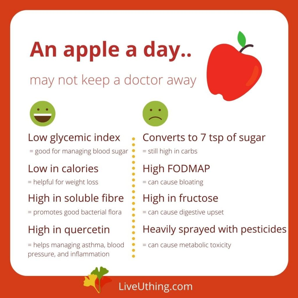 An apple a day infographics