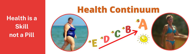 Health continuum Live Uthing