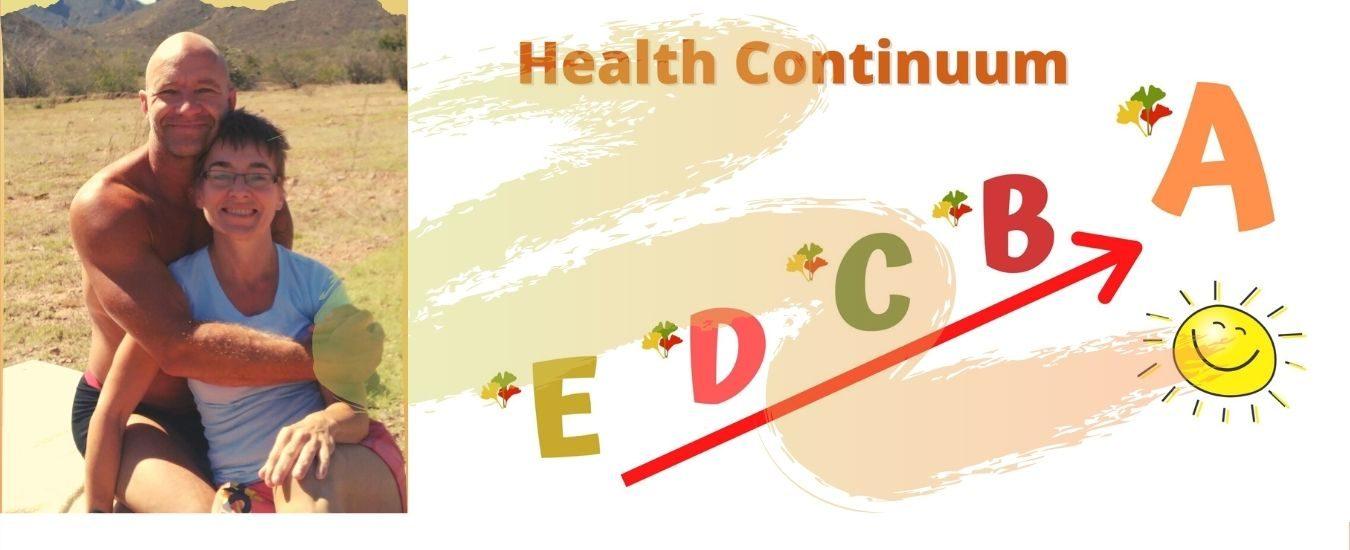 Uthing health continuum
