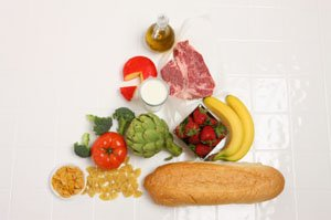Food pyramid a critical loook